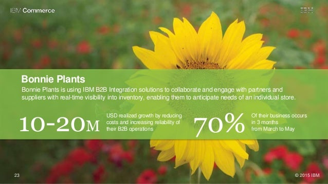 23 © 2015 IBM Bonnie Plants Bonnie Plants is using IBM B2B Integration solutions to collaborate and engage with partners a...