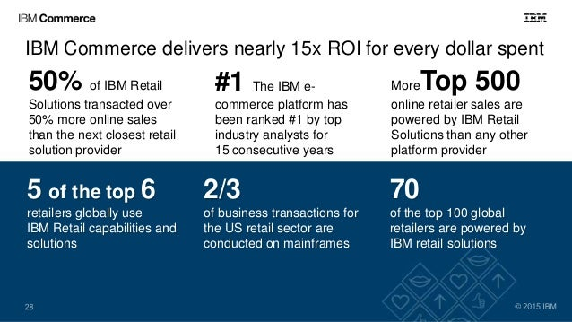IBM Commerce delivers nearly 15x ROI for every dollar spent 50% of IBM Retail Solutions transacted over 50% more online sa...