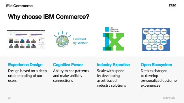 Why choose IBM Commerce? © 2016 IBM29 Powered by Watson Experience Design Design based on a deep understanding of our user...