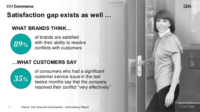 Source: The Consumer Conversation – eConsultancy Report …WHAT CUSTOMERS SAY of brands are satisfied with their ability to ...