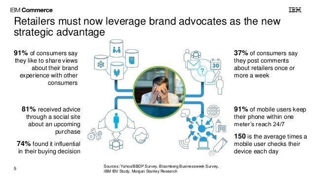 Retailers must now leverage brand advocates as the new strategic advantage 5 91% of consumers say they like to share views...
