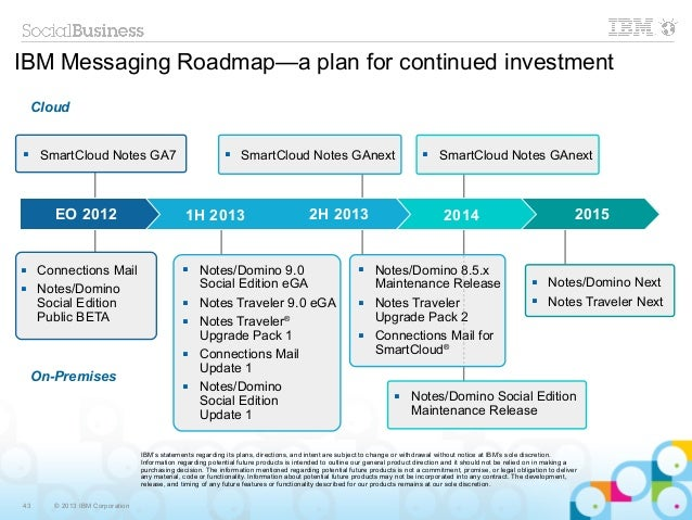 Ibm Connect 2013 Messaging And Collaboration Roadmap