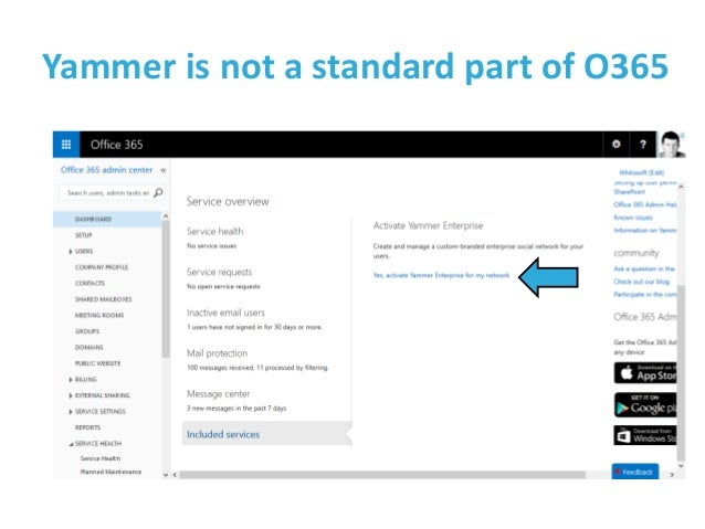 Ibm connections vs office 365 - Activate yammer office 365 ...