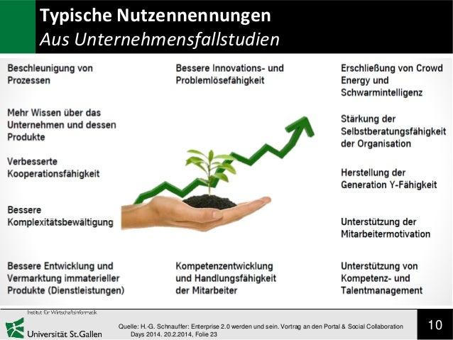 Typische Nutzennennungen Aus Unternehmensfallstudien  Quelle: H.-G. Schnauffer: Enterprise 2.0 werden und sein. Vortrag an...