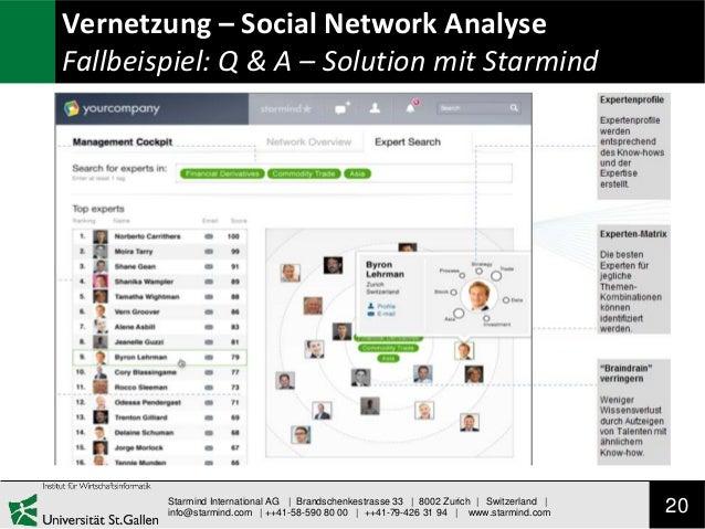 Vernetzung – Social Network Analyse Fallbeispiel: Q & A – Solution mit Starmind  Starmind International AG | Brandschenkes...