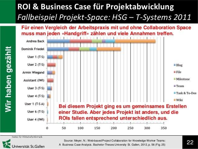 ROI & Business Case für Projektabwicklung Fallbeispiel Projekt-Space: HSG – T-Systems 2011  Wir haben gezählt  Für einen V...