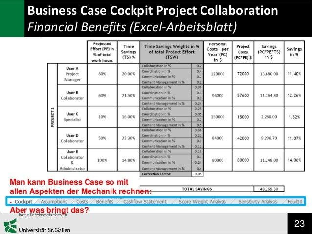 Business Case Cockpit Project Collaboration Financial Benefits (Excel-Arbeitsblatt)  Man kann Business Case so mit allen A...