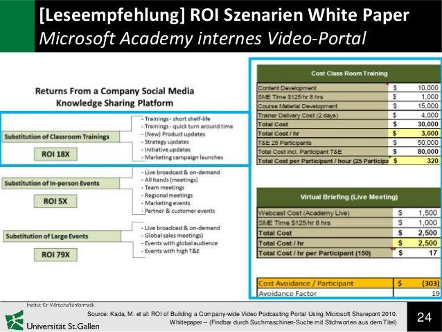 [Leseempfehlung] ROI Szenarien White Paper Microsoft Academy internes Video-Portal  Source: Kada, M. et al: ROI of Buildin...