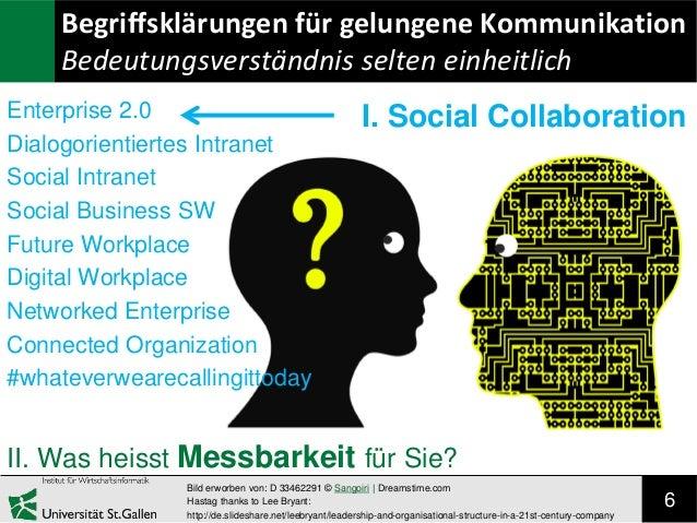 Begriffsklärungen für gelungene Kommunikation Bedeutungsverständnis selten einheitlich Enterprise 2.0 Dialogorientiertes I...