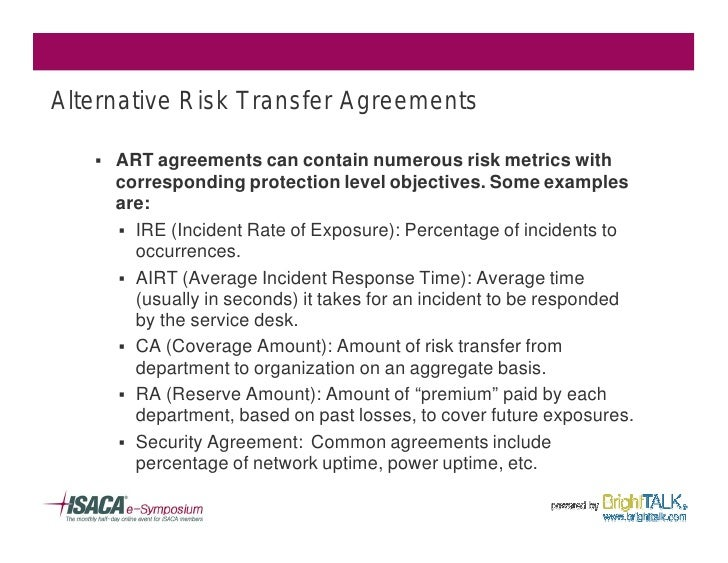 § ART agreements can contain numerous risk metrics with   corresponding protection level objectives. Some examples   are: ...