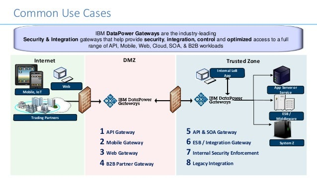 IBM DataPower Gateways - What's new in 2016 v7 5 2