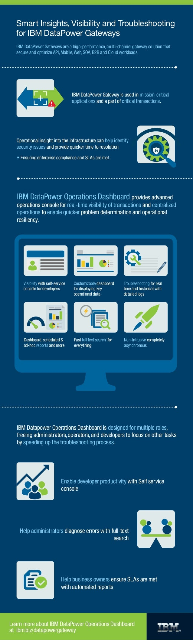 ® Smart Insights, Visibility and Troubleshooting for IBM DataPower Gateways IBM DataPower Gateways are a high-performance,...