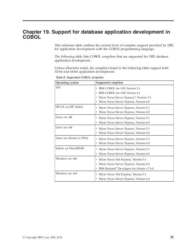 database development for dummies pdf free download