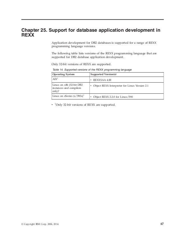 Ibm object rexx for windows development edition