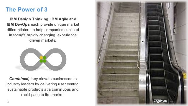 IBM Design Thinking, IBM Agile and IBM DevOps each provide unique market differentiators to help companies succeed in toda...