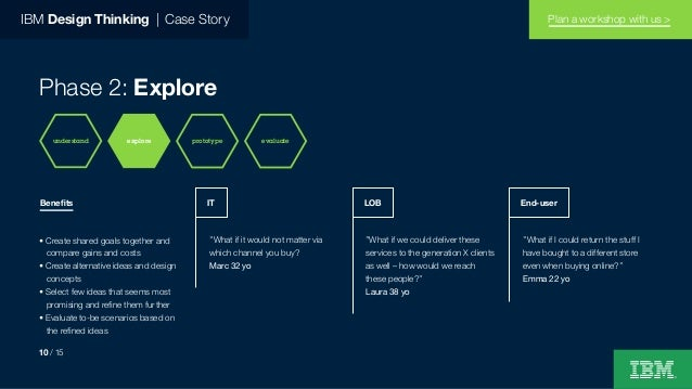 """IBM Design Thinking   Case Story Phase 2: Explore """"What if it would not matter via which channel you buy? Marc 32 yo • Cre..."""
