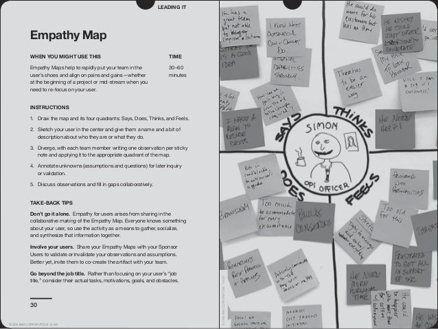 30 WHEN YOU MIGHT USE THIS Empathy Maps help to rapidly put your team in the user's shoes and align on pains and gains—whe...