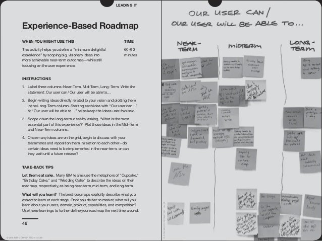 """46 Experience-Based Roadmap WHEN YOU MIGHT USE THIS This activity helps you define a """"minimum delightful experience"""" by sco..."""
