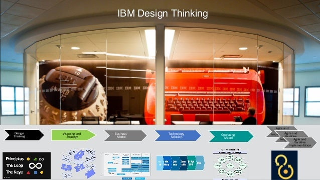 IBM Design Thinking Overview at Hannover Messe 2017