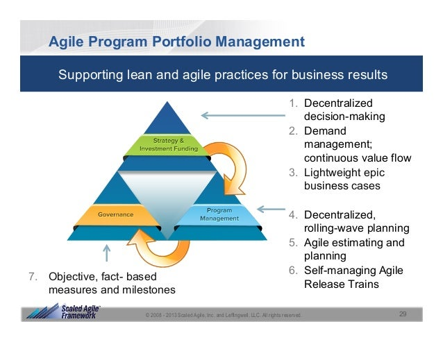 Foundations of the Scaled Agile Framework: Be Agile. Scale Up. Stay L…