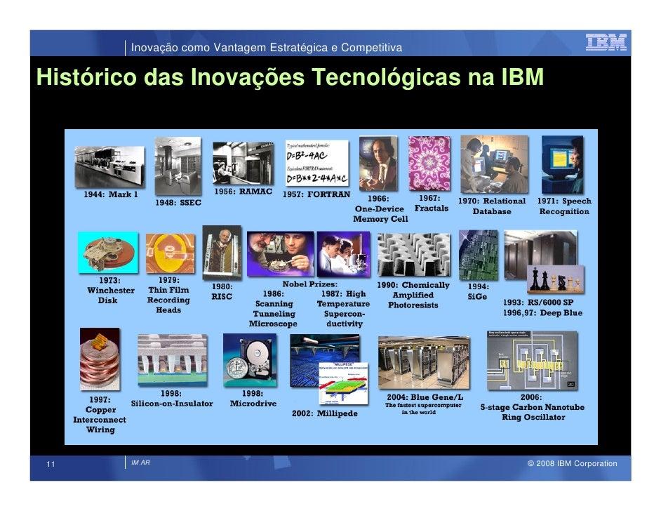Inovação como Vantagem Estratégica e Competitiva  Histórico das Inovações Tecnológicas na IBM                             ...