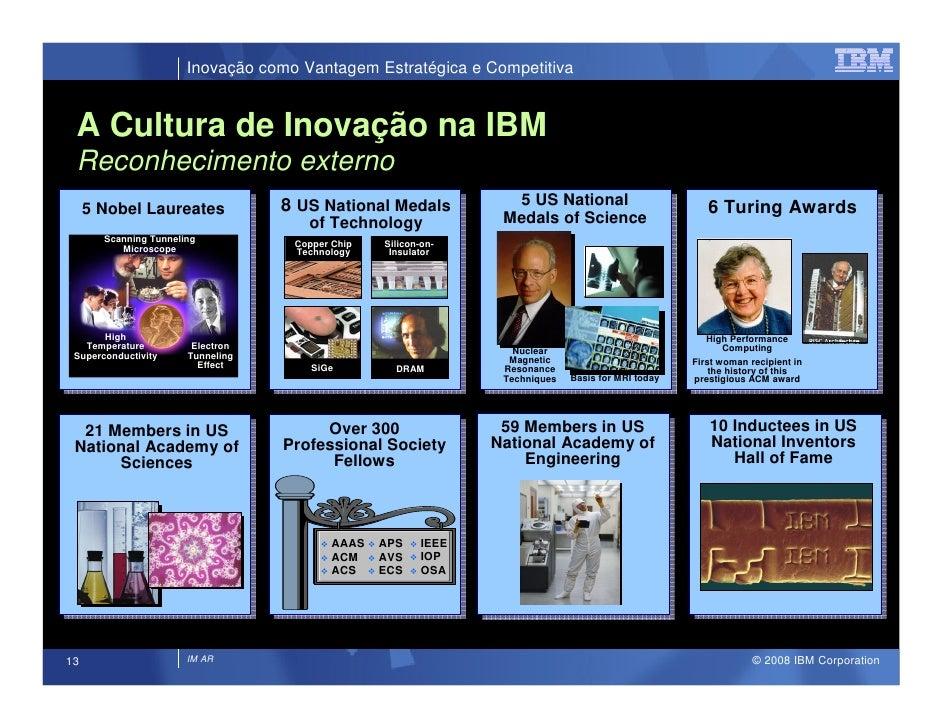 Inovação como Vantagem Estratégica e Competitiva    A Cultura de Inovação na IBM  Reconhecimento externo                  ...