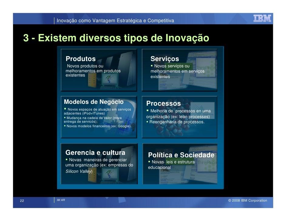 Inovação como Vantagem Estratégica e Competitiva    3 - Existem diversos tipos de Inovação                Produtos        ...