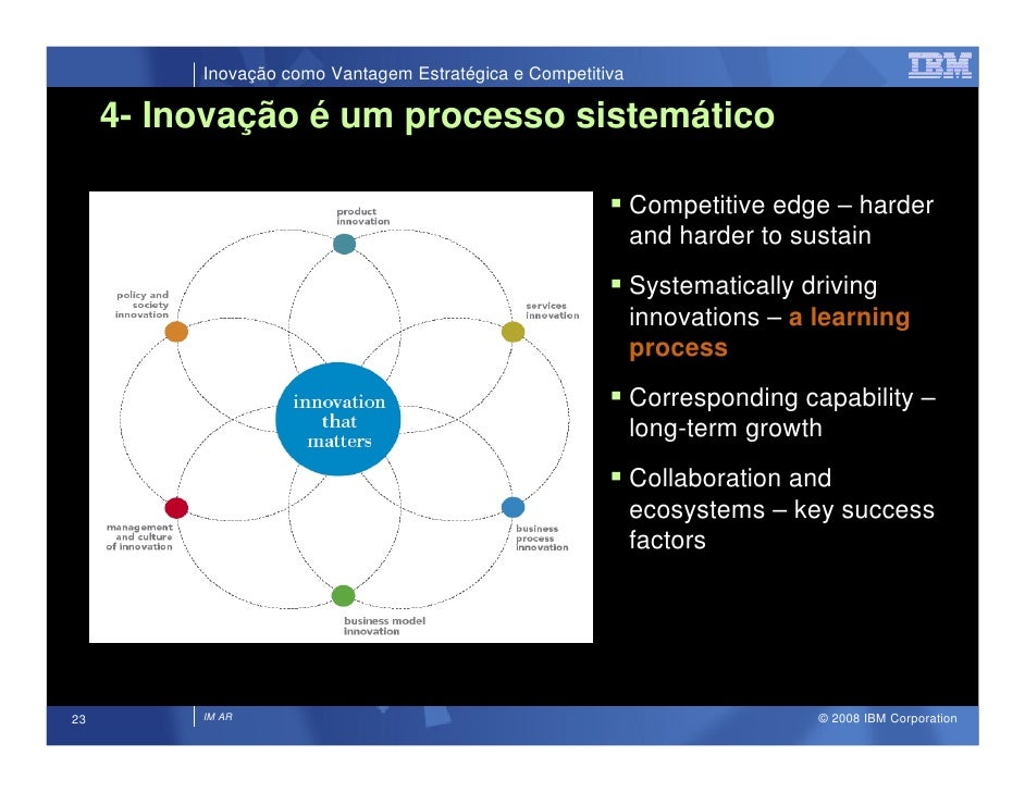 Inovação como Vantagem Estratégica e Competitiva       4- Inovação é um processo sistemático                              ...