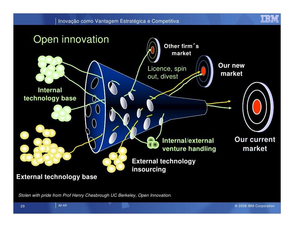 Inovação como Vantagem Estratégica e Competitiva          Open innovation                                                 ...