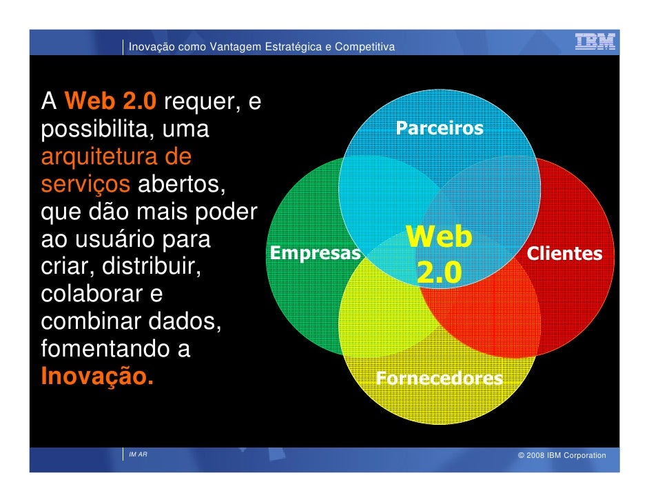 Inovação como Vantagem Estratégica e Competitiva     A Web 2.0 requer, e possibilita, uma                                 ...