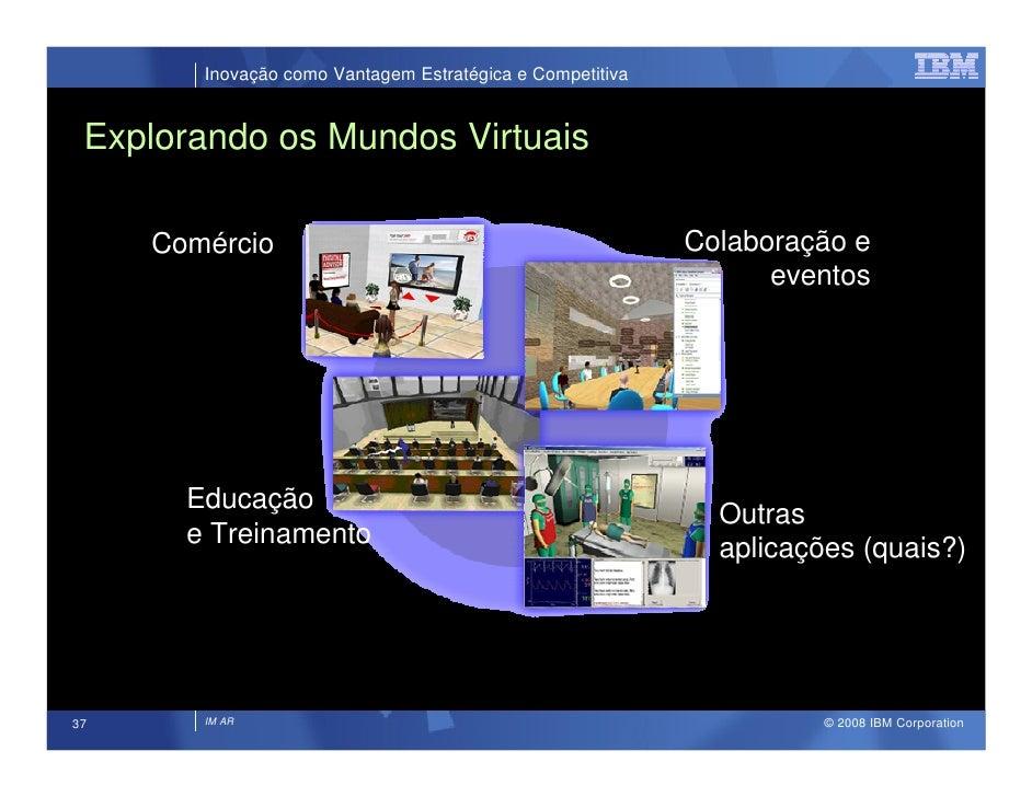 Inovação como Vantagem Estratégica e Competitiva    Explorando os Mundos Virtuais                                         ...