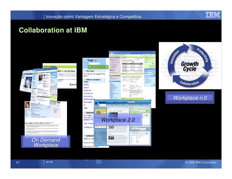 Inovação como Vantagem Estratégica e Competitiva    Collaboration at IBM                                                  ...