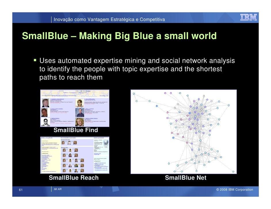 Inovação como Vantagem Estratégica e Competitiva    SmallBlue – Making Big Blue a small world       Uses automated experti...