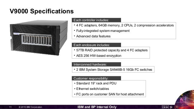 © 2015 IBM Corporation11 IBM and BP Internal Only • 4 FC adapters, 64GB memory, 2 CPUs, 2 compression accelerators • Fully...