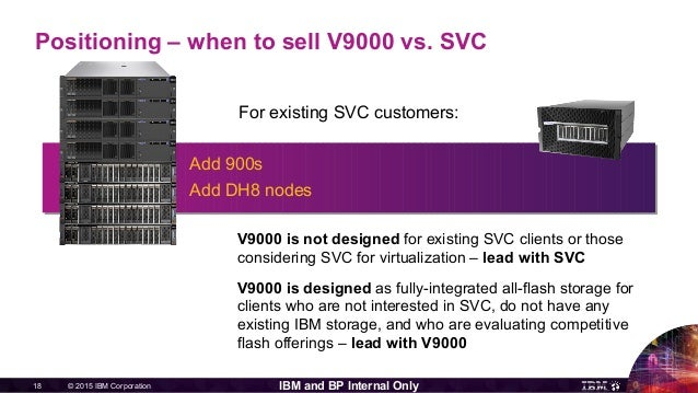 © 2015 IBM Corporation18 IBM and BP Internal Only Positioning – when to sell V9000 vs. SVC For existing SVC customers: Add...