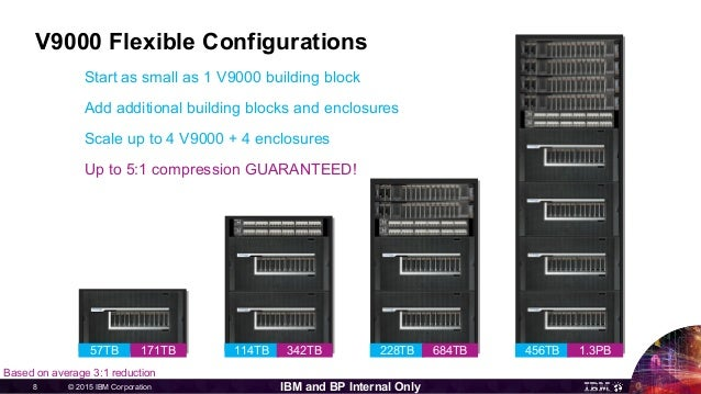 © 2015 IBM Corporation8 IBM and BP Internal Only V9000 Flexible Configurations Start as small as 1 V9000 building block Ad...