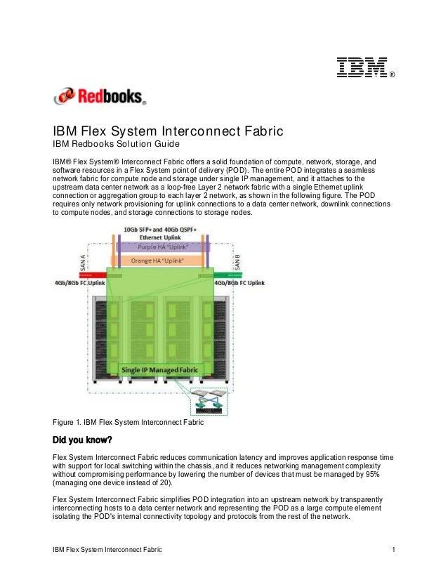 IBM Flex System Interconnect Fabric 1 ® IBM Flex System Interconnect Fabric IBM Redbooks Solution Guide IBM® Flex System® ...
