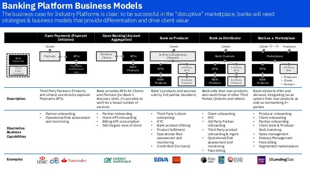 """Banking Platform Business Models The business case for Industry Platforms is clear: to be successful in the """"disruptive"""" m..."""