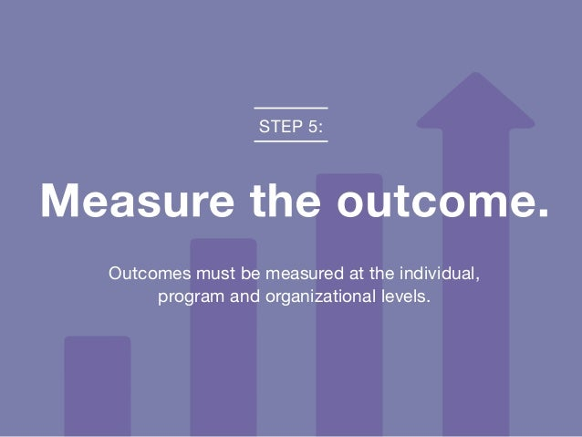 Outcomes must be measured at the individual, program and organizational levels. STEP 5: