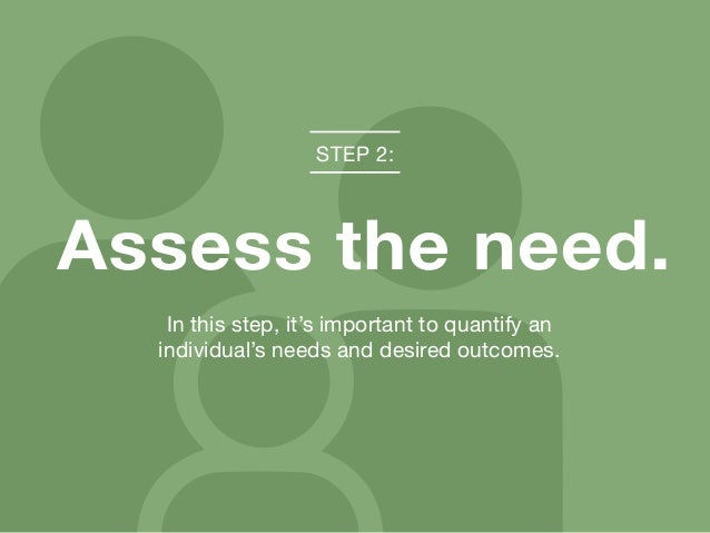 In this step, it's important to quantify an individual's needs and desired outcomes. STEP 2: