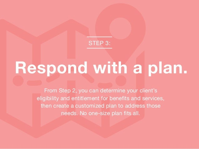 From Step 2, you can determine your client's eligibility and entitlement for benefits and services, then create a customiz...