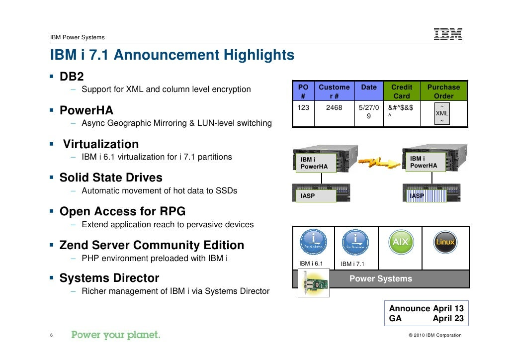Try These Ibm Iseries Client Access 7 1 Download {Mahindra