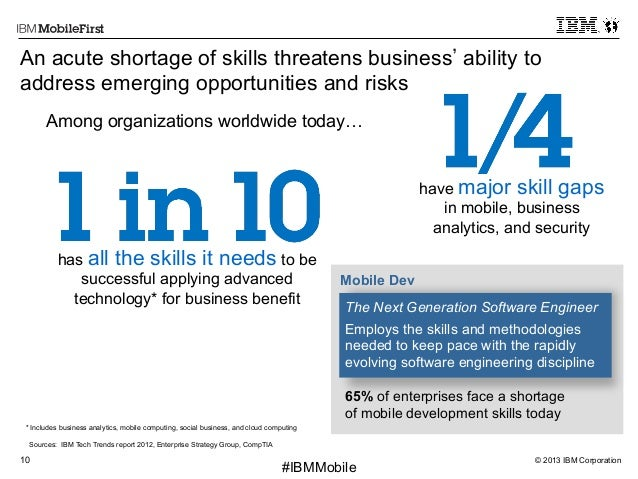 © 2013 IBM Corporation10 First #IBMMobile have major skill gaps in mobile, business analytics, and security * Includes bus...