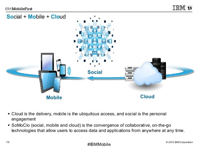 © 2013 IBM Corporation13 First #IBMMobile Social CloudMobile Social + Mobile + Cloud § Cloud is the delivery, mobile is ...