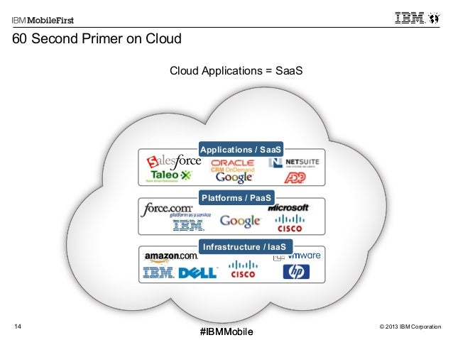 © 2013 IBM Corporation14 First #IBMMobile#IBMMobile 60 Second Primer on Cloud Infrastructure / IaaS Platforms / PaaS Appli...