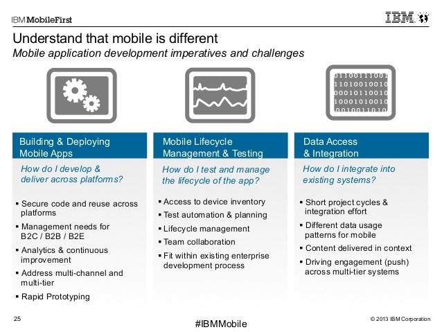 © 2013 IBM Corporation25 First #IBMMobile Mobile Lifecycle Management & Testing Data Access & Integration Building & Deplo...