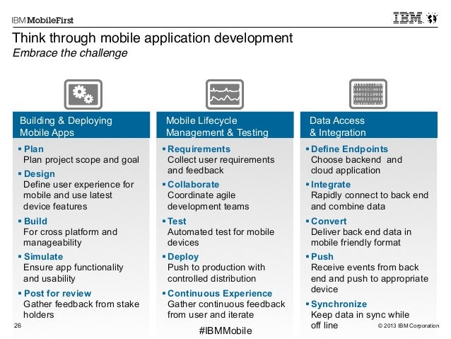 © 2013 IBM Corporation26 First #IBMMobile Mobile Lifecycle Management & Testing Data Access & Integration Building & Deplo...