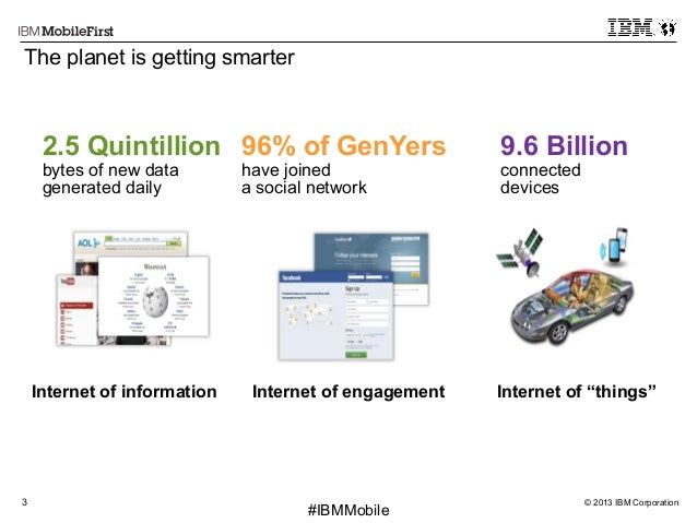 © 2013 IBM Corporation3 First #IBMMobile 96% of GenYers have joined a social network 9.6 Billion connected devices 2.5 Qui...