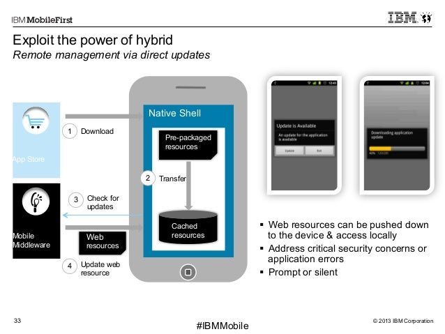 © 2013 IBM Corporation33 First #IBMMobile Exploit the power of hybrid Remote management via direct updates Mobile Middlewa...
