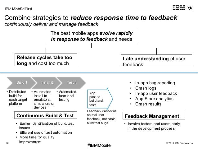 © 2013 IBM Corporation39 First #IBMMobile#IBMMobile Combine strategies to reduce response time to feedback continuously de...